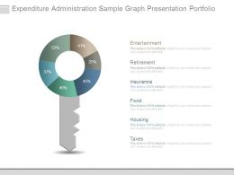 Expenditure Administration Sample Graph Presentation Portfolio
