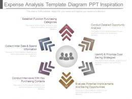 Expense Analysis Template Diagram Ppt Inspiration