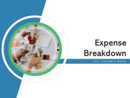 Expense Breakdown Product Development Social Media Marketing Employee