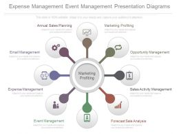 Expense Management Event Management Presentation Diagrams