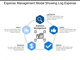 Expense Management Model Showing Log Expense