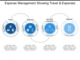 Expense Management Showing Travel And Expenses