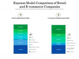 Expense Model Comparison Of Retail And E Commerce Companies