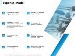 Expense Model Economically Ppt Powerpoint Presentation Example 2015