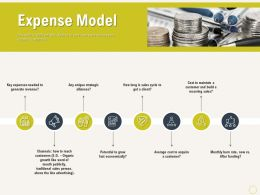 Expense Model Economically Ppt Powerpoint Presentation Infographic