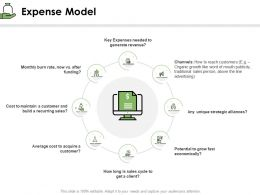 Expense Model Economically Ppt Powerpoint Presentation Summary Graphics