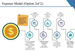 Expense Model Example Ppt Presentation