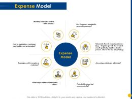 Expense Model Grow Economically Ppt Powerpoint Presentation Model Example