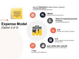 Expense Model Option Marketing Ppt Powerpoint Presentation Summary Maker