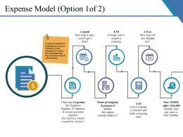 Expense Model Powerpoint Slide Presentation Guidelines
