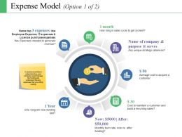 Expense Model Ppt Examples Professional