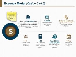 Expense Model Ppt Infographic Template