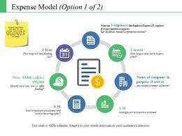 Expense Model Ppt Inspiration Example