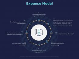 Expense Model Ppt Powerpoint Presentation File Designs