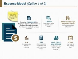 Expense Model Ppt Presentation Examples