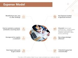 Expense Model Recurring Sales Ppt Powerpoint Presentation Summary Templates