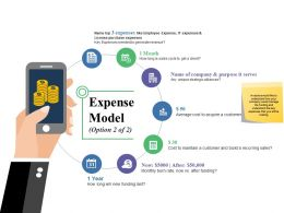 Expense Model Sample Of Ppt Presentation