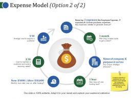 Expense Model Template 2 Powerpoint Slide