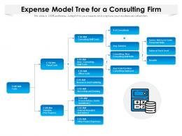 Expense Model Tree For A Consulting Firm