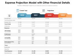 Expense Projection Model With Other Financial Details
