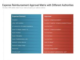 Expense Reimbursement Approval Matrix With Different Authorities