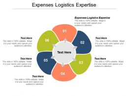 Expenses Logistics Expertise Ppt Powerpoint Presentation Gallery Templates Cpb