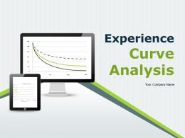 Experience Curve Analysis PowerPoint Presentation Slides