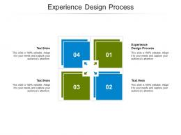 Experience Design Process Ppt Powerpoint Presentation Ideas Slide Cpb