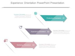 Experience Orientation Powerpoint Presentation