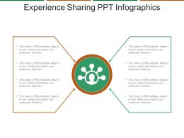 Experience Sharing Ppt Infographics