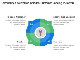 Experienced Customer Increase Customer Leading Indicators Initial Claims
