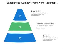 Experiences Strategy Framework Roadmap Technical Functional Plan Brand Review