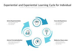 Experiential And Experiential Learning Cycle For Individual