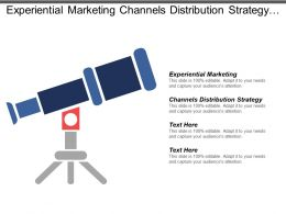 Experiential Marketing Channels Distribution Strategy Product Launch Marketing