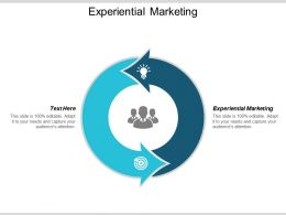 Experiential Marketing Ppt Powerpoint Presentation Portfolio Summary Cpb
