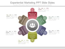 Experiential Marketing Ppt Slide Styles