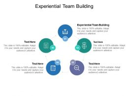Experiential Team Building Ppt Powerpoint Presentation Model Skills Cpb