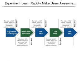 Experiment Learn Rapidly Make Users Awesome Global Markets