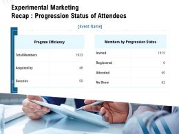 Experimental Marketing Recap Progression Status Of Attendees Ppt Powerpoint Presentation Slides