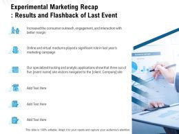 Experimental Marketing Recap Results And Flashback Of Last Event Ppt Powerpoint Presentation Icon