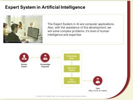 Expert System In Artificial Intelligence Assistance Ppt Powerpoint Presentation Gallery Rules