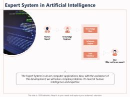 Expert System In Artificial Intelligence Complex Expertise Ppt Powerpoint Presentation Slides