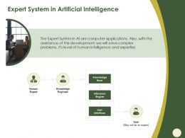 Expert System In Artificial Intelligence Complex Ppt Powerpoint Presentation Gallery Slides