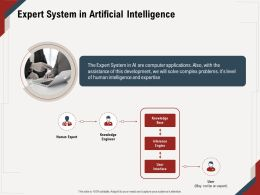 Expert System In Artificial Intelligence Engineer Ppt Powerpoint Presentation File Graphics Tutorials
