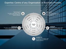 Expertise Center Of Any Organisation Or Business Process
