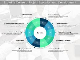Expertise Centre Of Project Execution And Development
