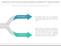 Explaining Those Dimensions Serviceability Aesthetics Ppt Slide Templates