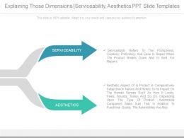 Explaining Those Dimensions Serviceability Aesthetics Ppt Slide Templates
