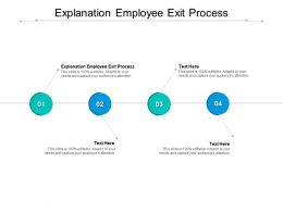 Explanation Employee Exit Process Ppt Powerpoint Presentation Outline Background Cpb