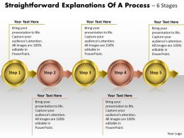 Explanations Of Process 5 Stages Flow Chart Manufacturing Powerpoint Templates